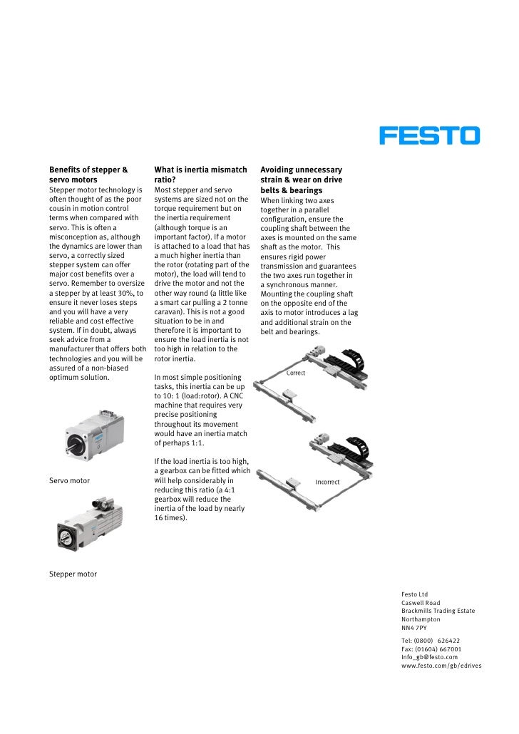 festo top 10 tips for electric drive automation 1