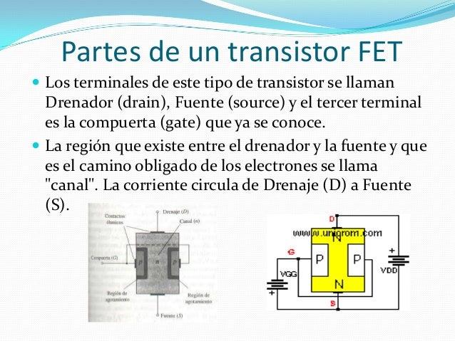 FET (Transistores de Efecto de Campo) Slide 3