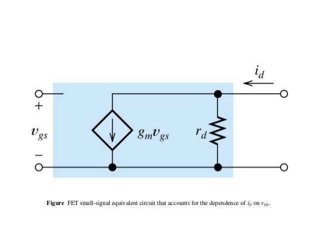 Ceamplifier Smallsignal Equivalent Circuit