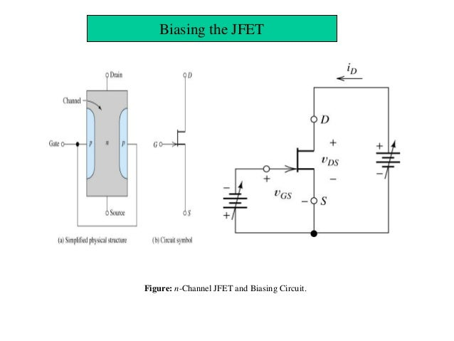 Fet basics 1 figure n channel jfet and biasing circuit ccuart Images