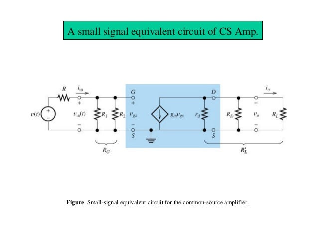 Common Source JFET small signal equivalent circuit Electrical
