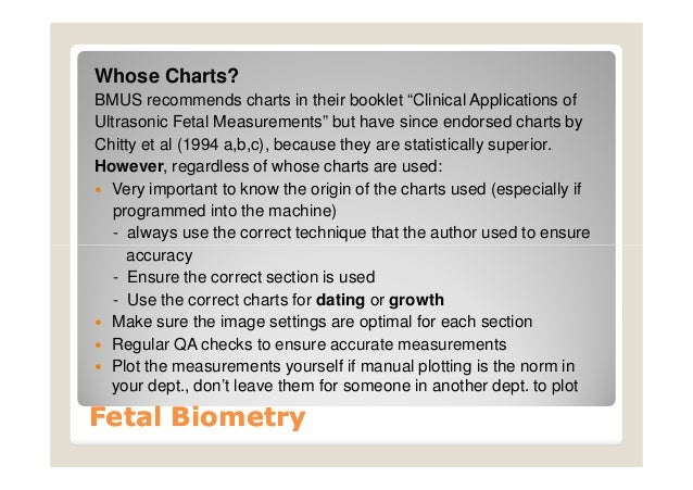 bmus dating charts Bmus published their first working party report on fetal measurements in 1990,  at a time  as well as policies on re-dating pregnancy from ultrasound  measurements  fetal size and dating : charts recommended for clinical  obstetric practice.
