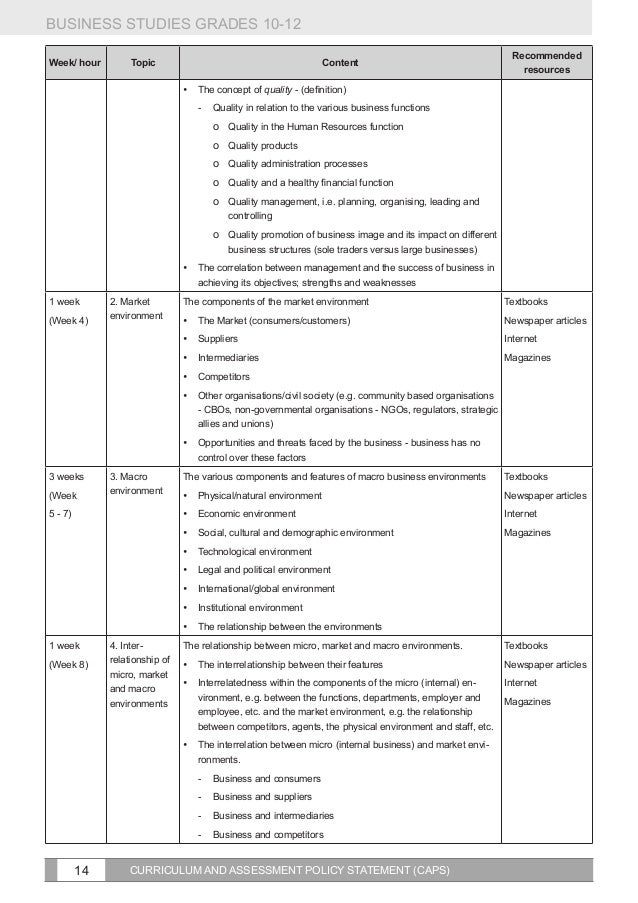 business studies grade 12 essay guidelines Grade 12 learners can use x-kit achieve business studies study guide throughout the year to prepare for and pass exams learning and revising business studies is made easy with concise, step-by-step explanations in plain language and bulleted summaries.