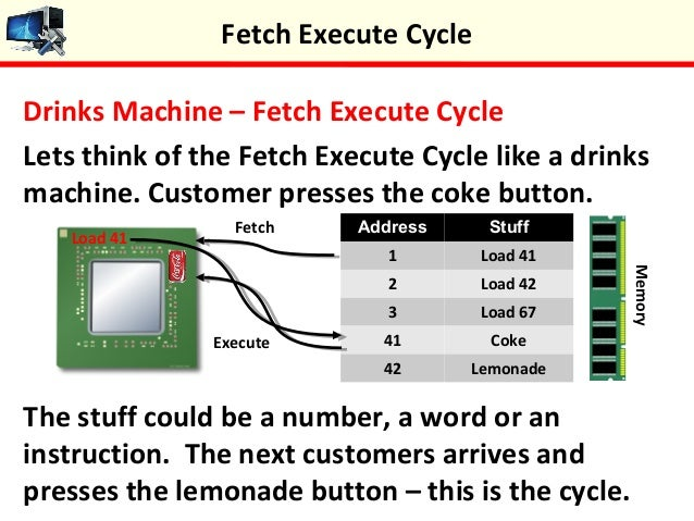 Fetch decode execute cycle simulation dating 3