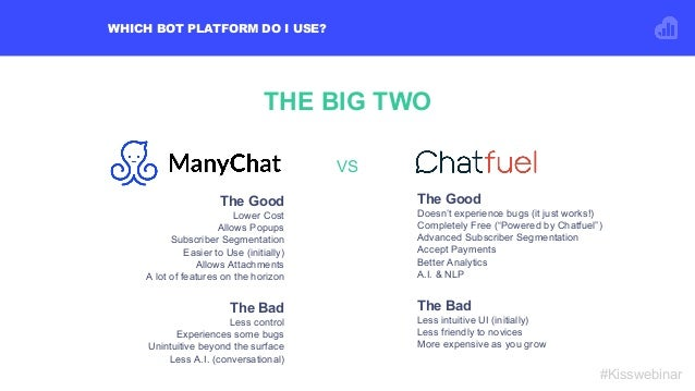 Messenger Marketing & Chatbots: How To 10x Sales & Leads Before Your …