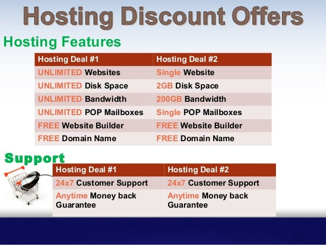 Price Comparison Hosting Deal #1 Hosting Deal #2 $7.99/Month $3.15/Month Only 75 Cents/Month $95.88/Year $39/Year Only $8/...