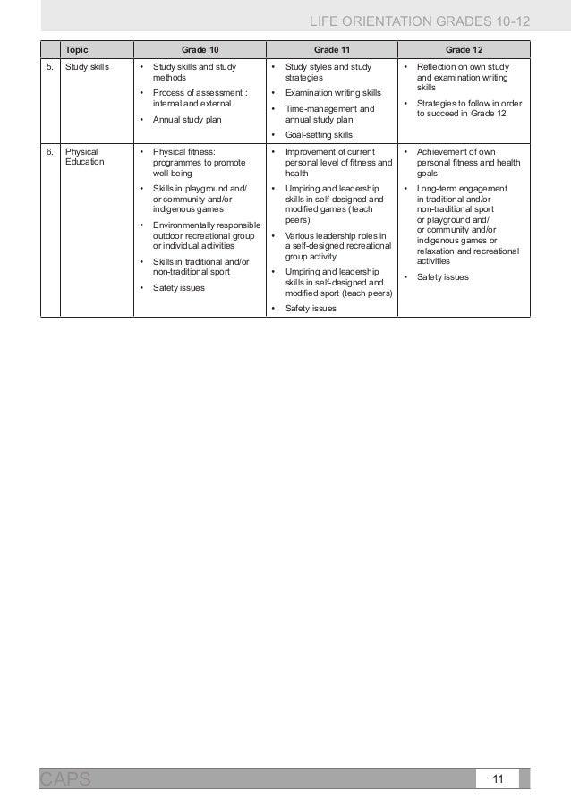 Fet life orientation gr 10-12 _ web#e6_b3