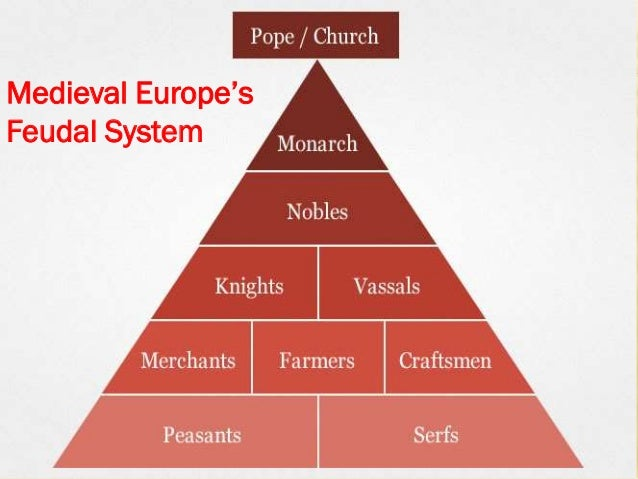 a comparison of feudalism in europe and japan Feudalism in japan 3rd  this book offers a systematic comparison between japanese and western political  and outlines the rise and fall of japanese feudalism.