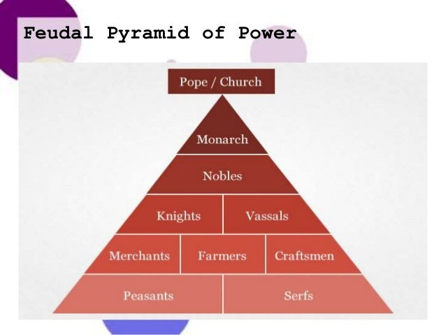 feudalism and manorialism This system of exchanging land for military service was called feudalism it existed in western europe during the middle ages the middle ages began with the fall of rome and lasted for approximately 1,000 years.