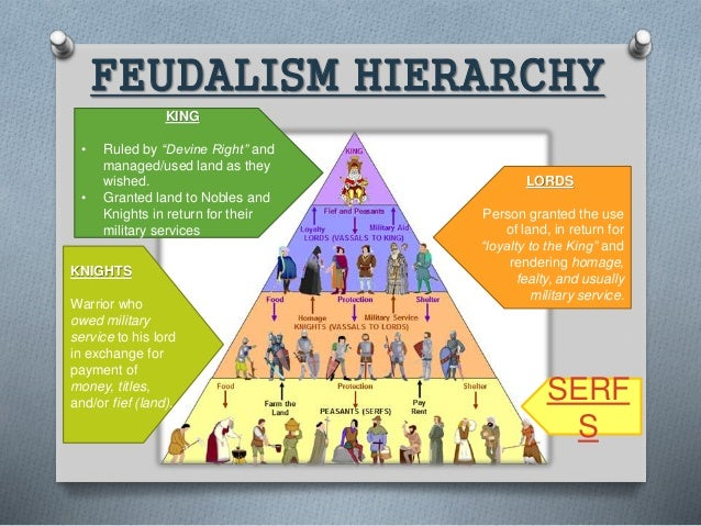 essay on feudalism in england Medieval and middle ages history timelines - the feudal system  in england the land was granted to the earls and barons,  anarchy of feudalism.