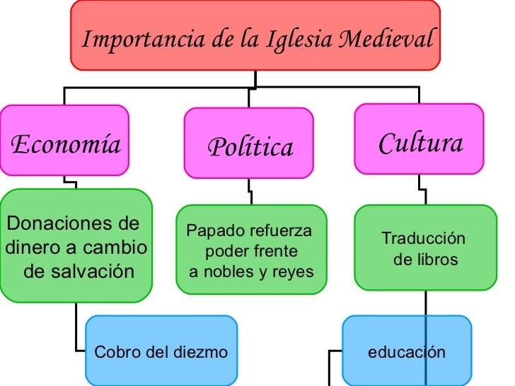 Importancia del dinero en la sociedad wikipedia for Importancia de la oficina wikipedia