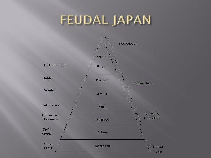 Feudal japan Slide 1