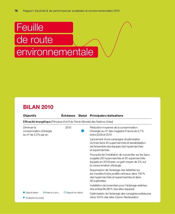 76   Rapport d'activité & de performances sociétales et environnementales 2010 Feuille de route environnementale     BILAN...