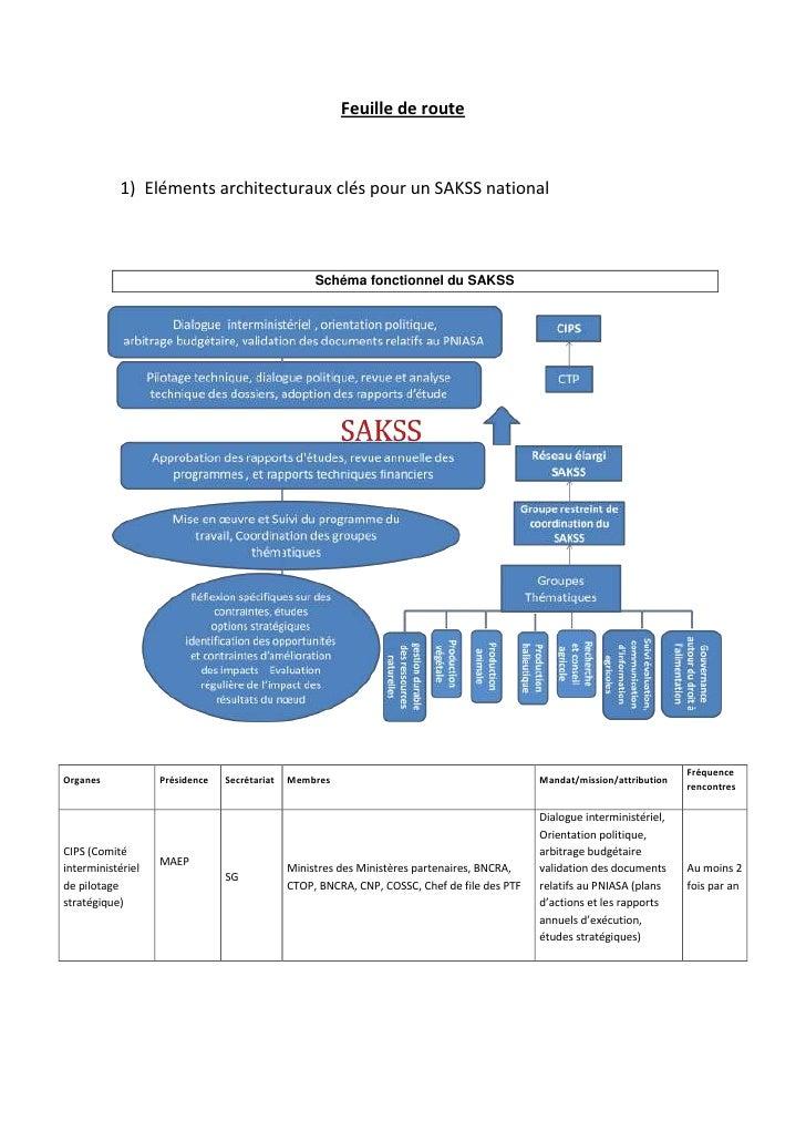 Feuille de route           1) Eléments architecturaux clés pour un SAKSS national                                         ...