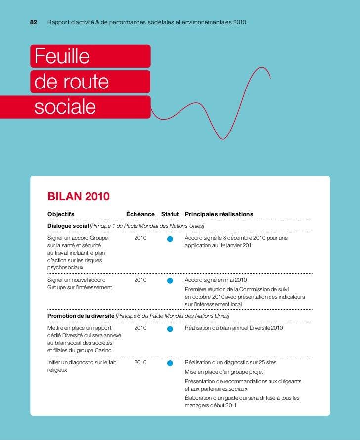 82   Rapport d'activité & de performances sociétales et environnementales 2010 Feuille de route sociale     BILAN 2010    ...