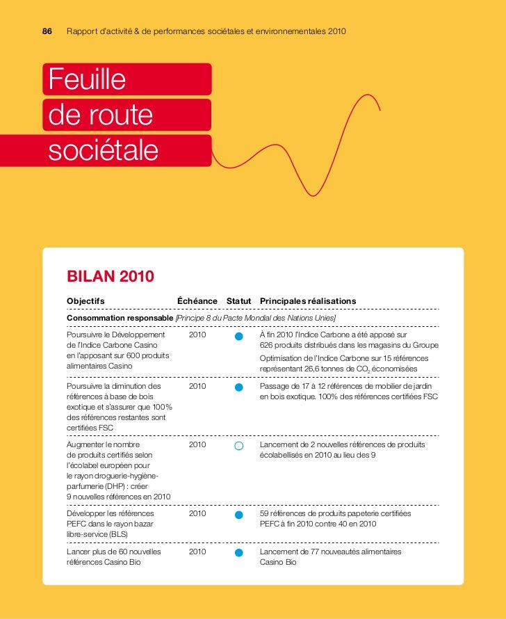 86   Rapport d'activité & de performances sociétales et environnementales 2010 Feuille de route sociétale     BILAN 2010  ...