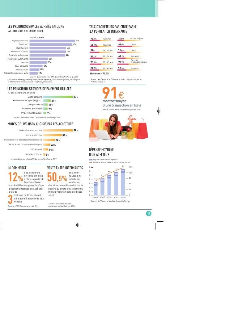 Vente A Distance Et E Commerce Aux Particulier Fevad 2011 Chiffres