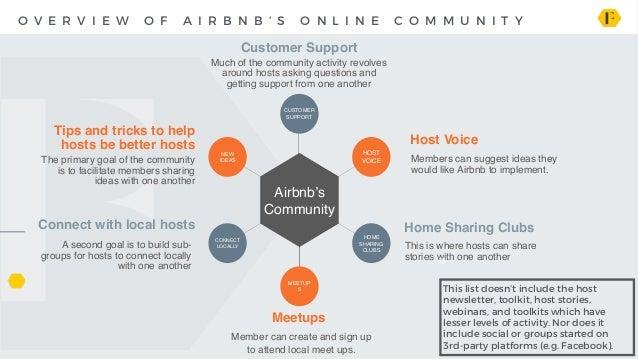 A breakdown of Airbnb's Online Host Community