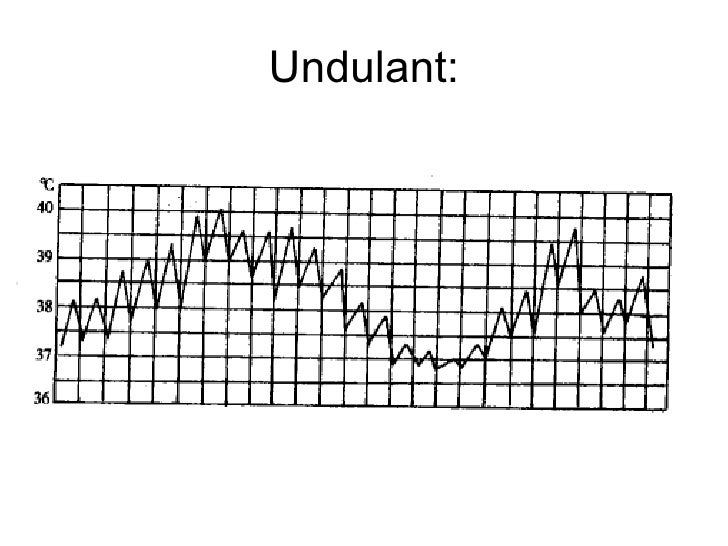 Unkulant
