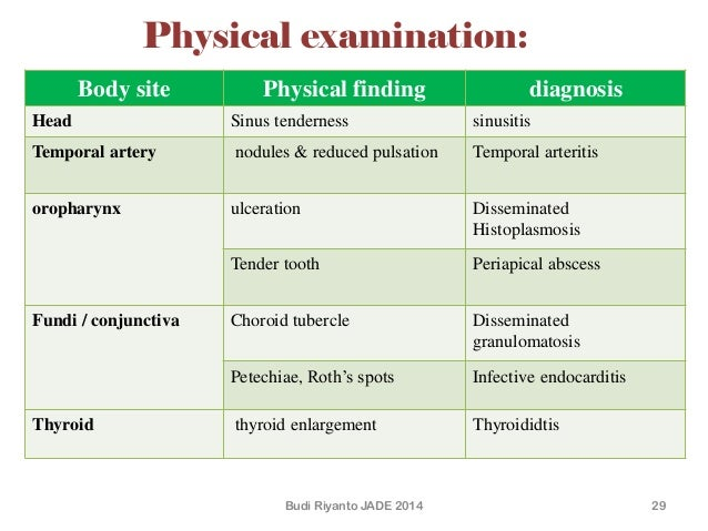 Physical exam and jade nile