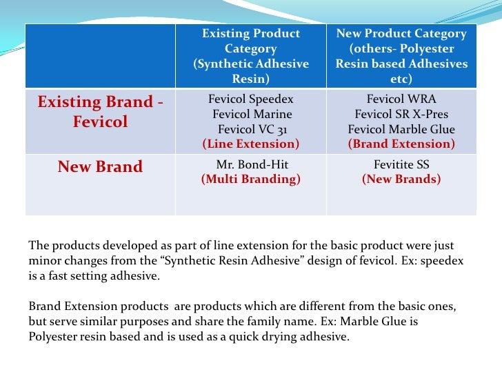 Fevicol Marketing Strategy