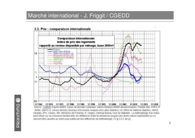 Marché international - J. Friggit / CGEDD  1