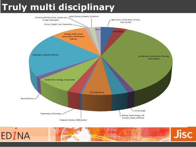 Truly multi disciplinary