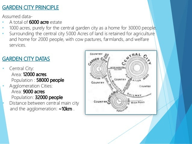 garden cities of tomorrow pdf