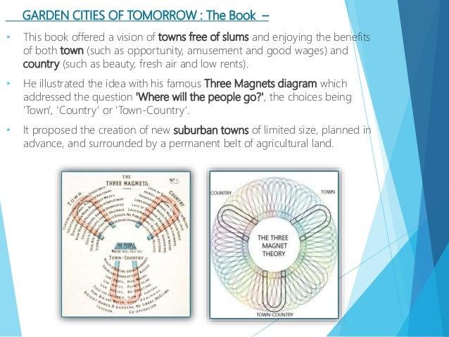 Garden Cities Of Tomorrow Pdf