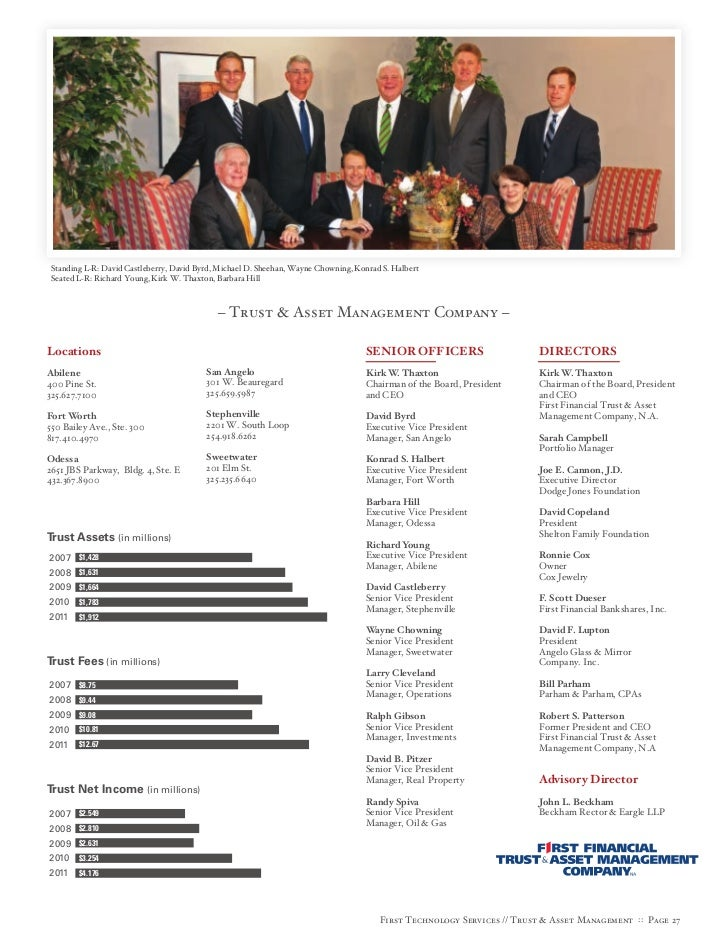 First Financial Bankshares 2011 Annual Report