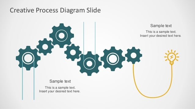 ff0029 01gearprocessdiagram 1 638?cb=1521841836 ff0029 01 gear process diagram