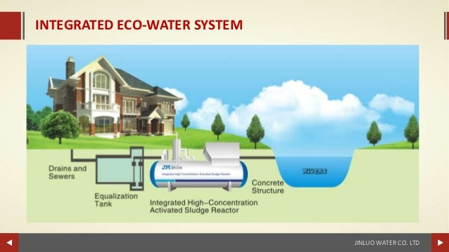 Jinluo water introduction 20160727 copy for Eco friendly water systems for homes