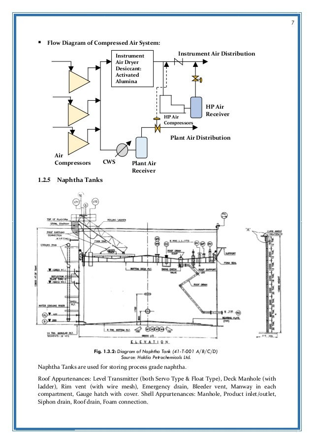 hpl-report-on-pumps-in-iop-by-subham--final-11-638  Kg Wire Diagram on