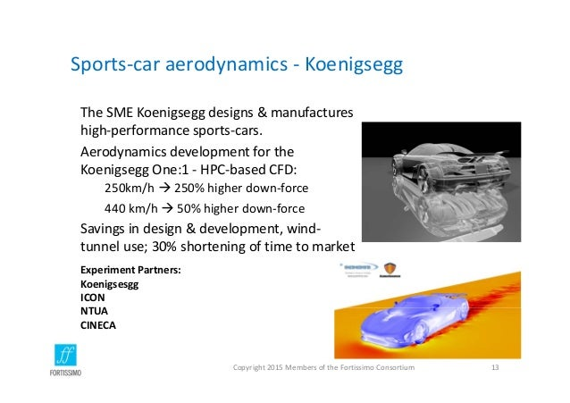 Sports‐caraerodynamics‐ Koenigsegg TheSMEKoenigsegg designs&manufactures high‐performancesports‐cars. Aerodynamics...