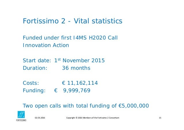 Copyright©2016MembersoftheFortissimo2Consortium02.03.2016 15 Funded under first I4MS H2020 Call Innovation Action ...
