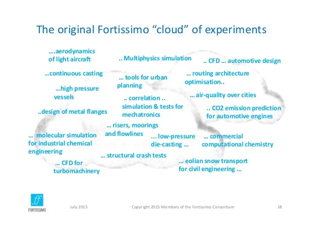 "TheoriginalFortissimo""cloud""ofexperiments Copyright2015MembersoftheFortissimoConsortium 18 ….aerodynamics ofl..."