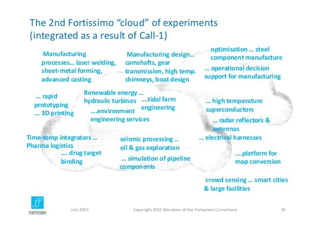 """The2ndFortissimo""""cloud""""ofexperiments (integratedasaresultofCall‐1) Copyright2015MembersoftheFortissimoCon..."""