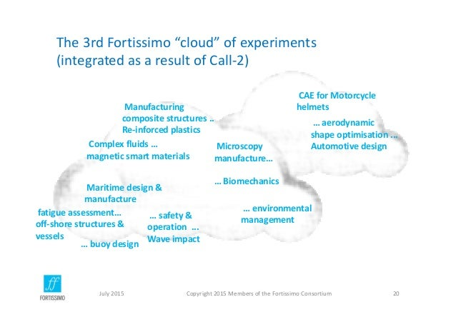 """The3rdFortissimo""""cloud""""ofexperiments (integratedasaresultofCall‐2) Copyright2015MembersoftheFortissimoCon..."""