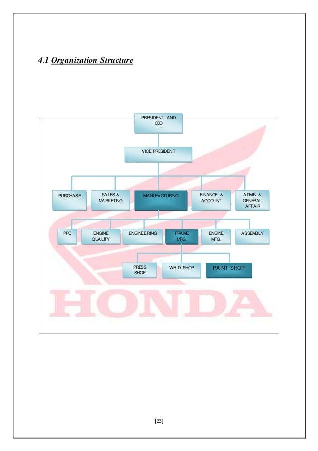 Organizational Structure In Honda Motors Incorporated December 1995 Siel Cars India Ltd