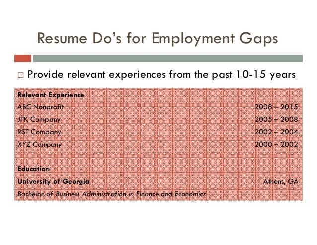 Employment Gaps - Reframing Your Experiences