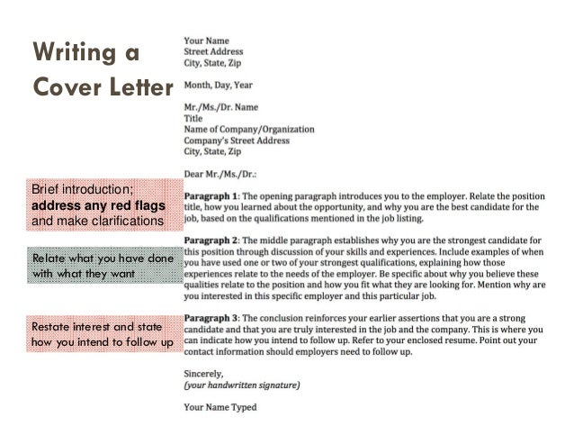 Addressing Gaps In A Cover Letter