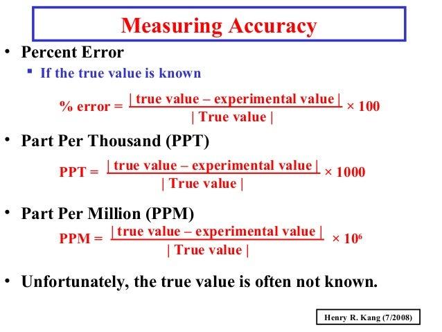 how to find true error