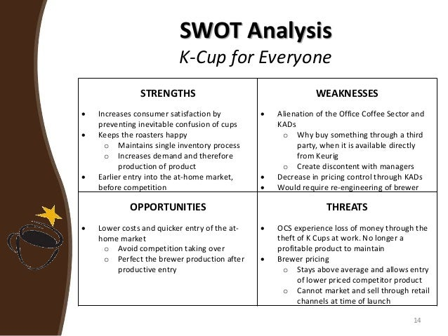 keurig green mountain case study