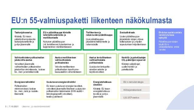 Tiedotustilaisuus 7.10.2021: EU:n ilmastopaketti – miltä liikenteen aloitteet näyttävät Suomen kannalta? Slide 3