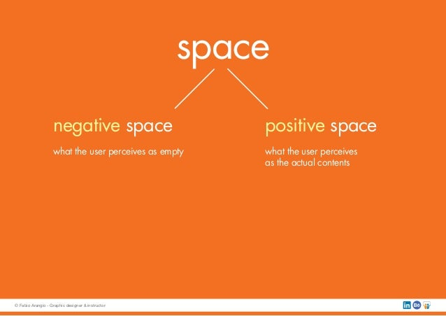 space negative space what the user perceives as empty positive space what the user perceives as the actual contents © Fabi...