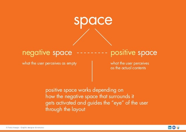 space negative space what the user perceives as empty positive space what the user perceives as the actual contents positi...