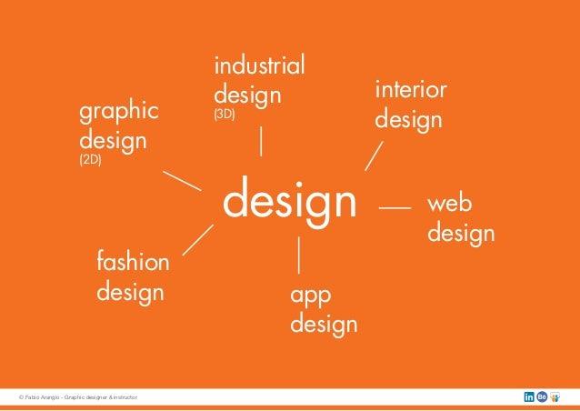 design graphic design (2D) industrial design (3D) interior design web design app design fashion design © Fabio Arangio - G...