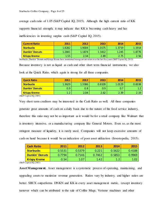 financial analysis essay