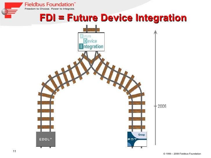 FDI = Future Device Integration