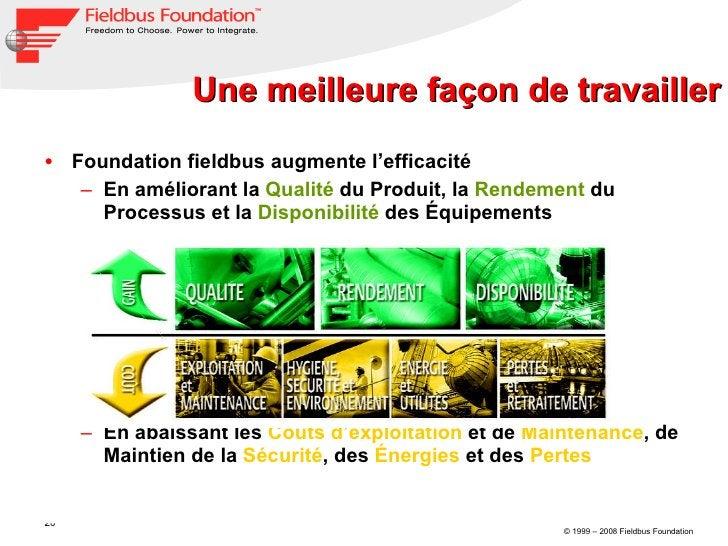 Une meilleure façon de travailler <ul><li>Foundation fieldbus augmente l'efficacité  </li></ul><ul><ul><li>En améliorant l...